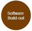 Software Buildout